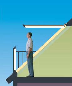 Guida alla scelta delle finestre da tetto fakro for Finestra balcone