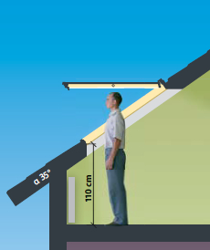 Guida alla scelta delle finestre da tetto fakro for Finestre apertura alla francese